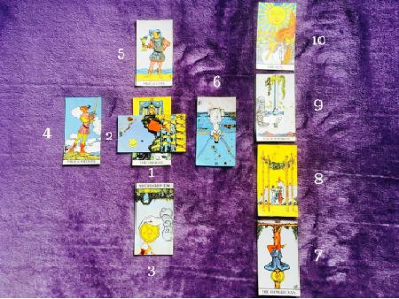 فال تاروت 10 کارتی